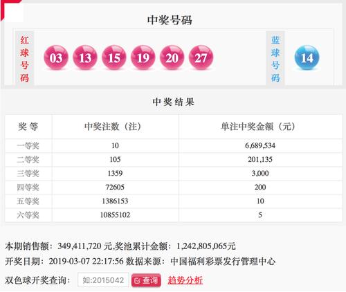 双色球026期开奖-头奖10注668万 奖池12.42亿